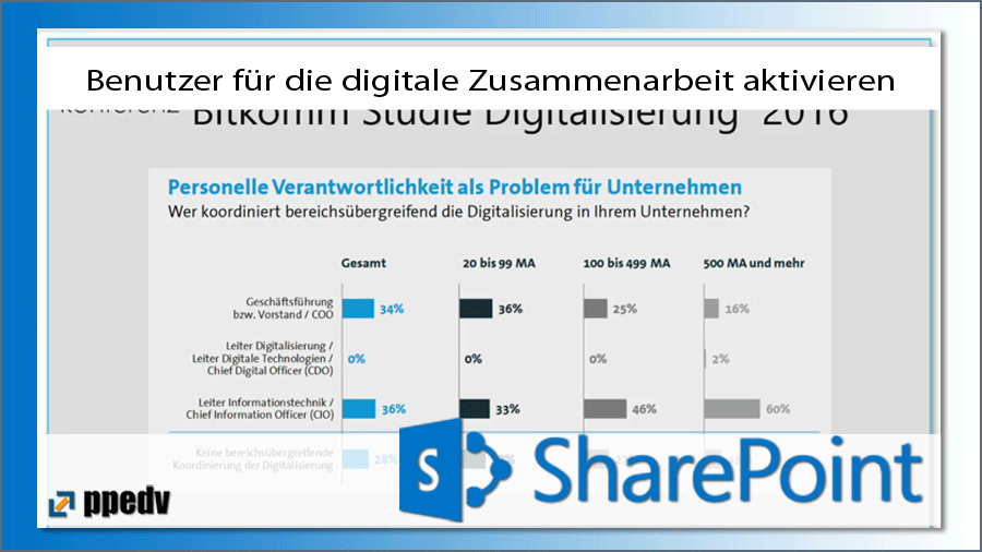 2017/SharePoint/sharepoint-konferenz-microsoft-digitalisierung-kommunikation-technik-NicoThiemer