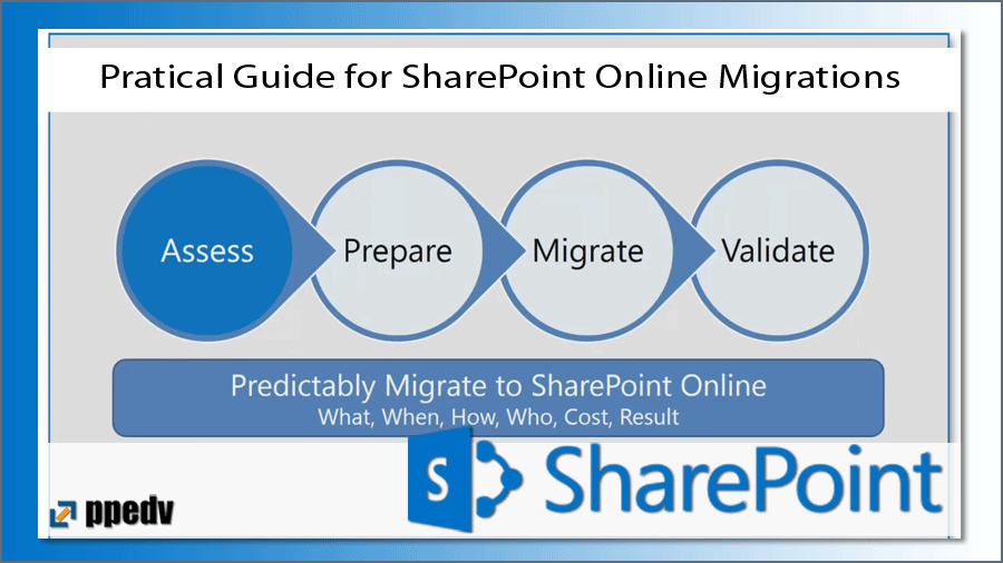 2017/SharePoint/sharepoint-konferenz-online-migration-microsoft-guide-assess-prepare-migrate-validate-DonaldHessing