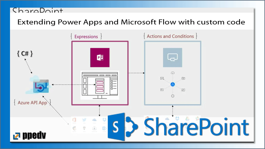 2017/SharePoint/sharepoint-konferenz-powerapps-project-sienna-cloud-flow-microsoft-azure-environment-AdisJugo